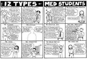med student personalities